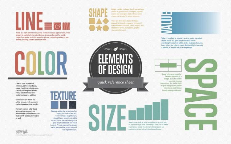 Do czego się przydaje Infografika Informacje Zapisane za Pomocą Grafiki