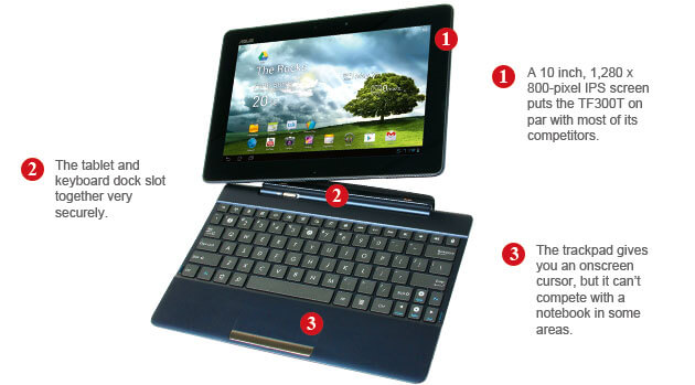 Asus Transformer Pad-tablet