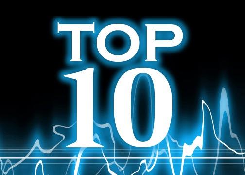 Miesięczne TOP 10 poziomów Happy Wheels online