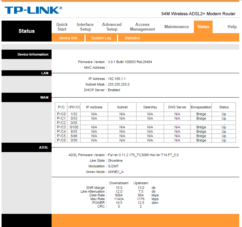 adres IP Routera